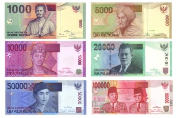 money-indonesia